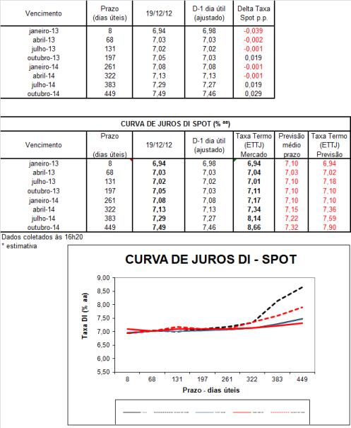 Curvas_19-12-12 curta 16h20