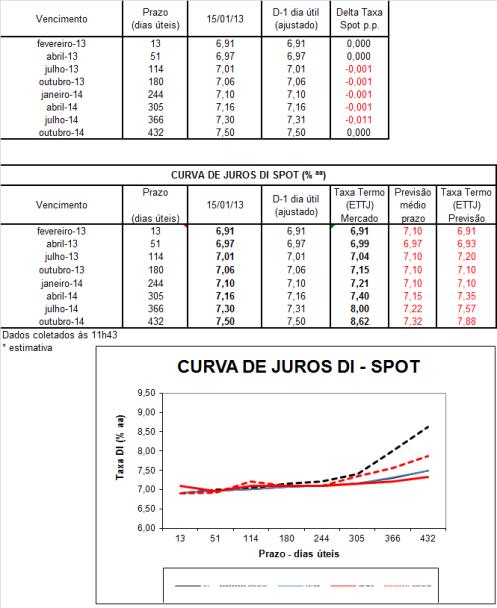 Curvas_15-01-13 curta 11h43