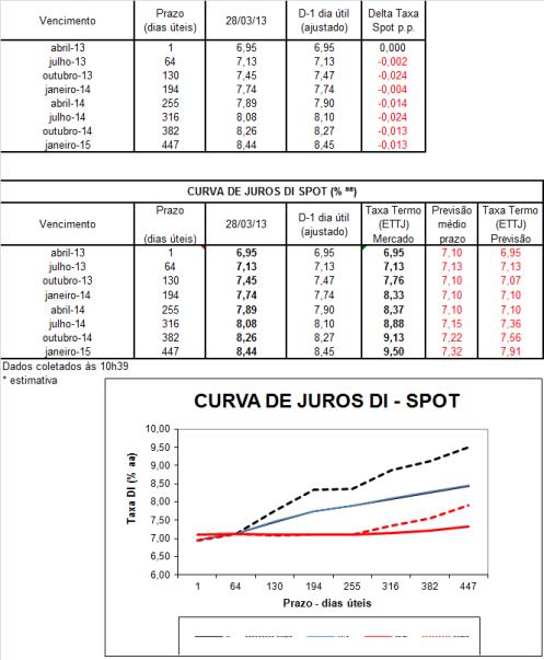 Curvas_28-03-13 curta 10h39